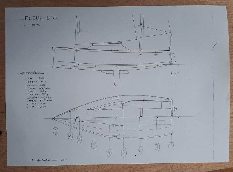 Plan Fleur dO - Gilles Montaubin