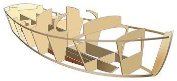 Sharpie schéma de la structure